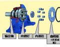 减速机减速器配件